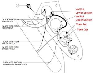 Concentric Dual Volume Wiring Diagram? | TalkBass