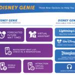disney-genie-plus-disneyland-disney-world-2021-1
