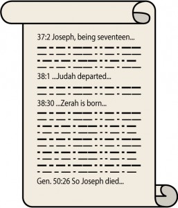 Joseph's Scroll
