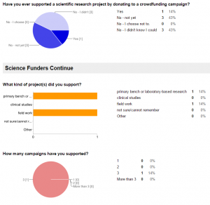 Graphs from CF1.