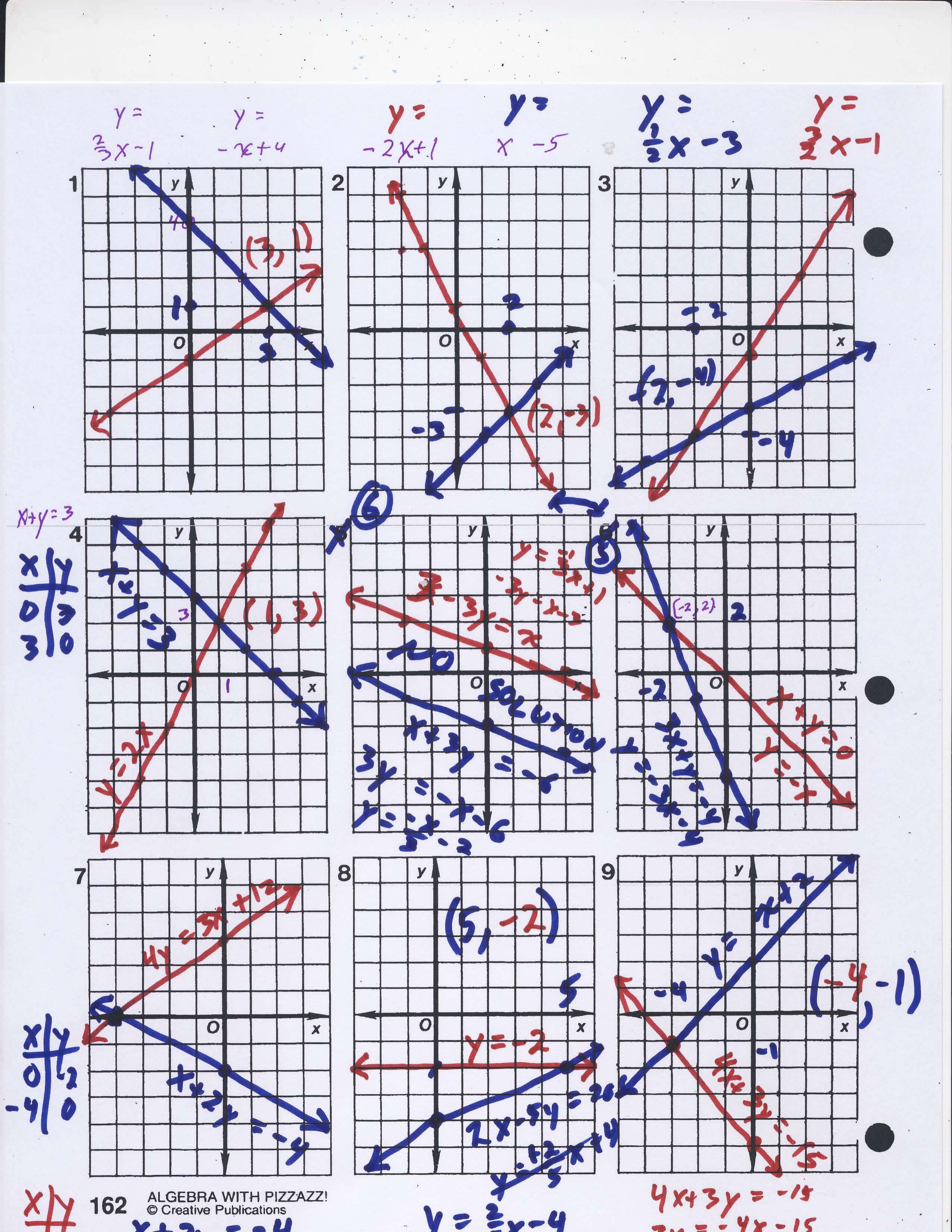 Gebhard Curt Algebra Worksheets