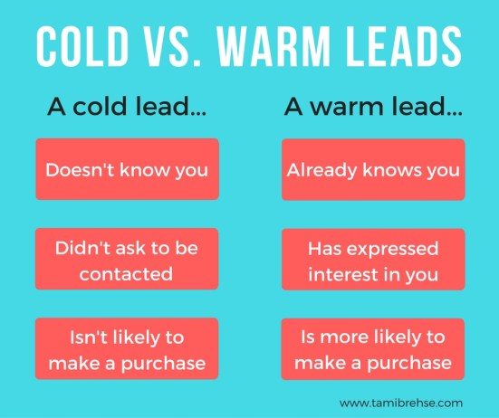 cold-versus-warm-leads
