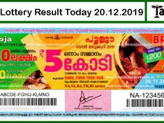 Kerala Lottery Result Today 20.12.2019