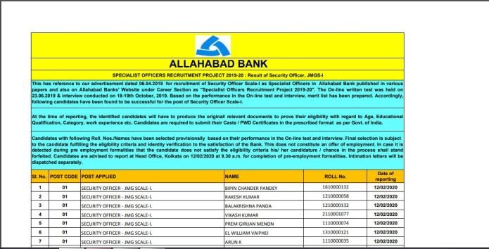 Allahabad Bank SO Final Result Released | Specialist Officer 2019