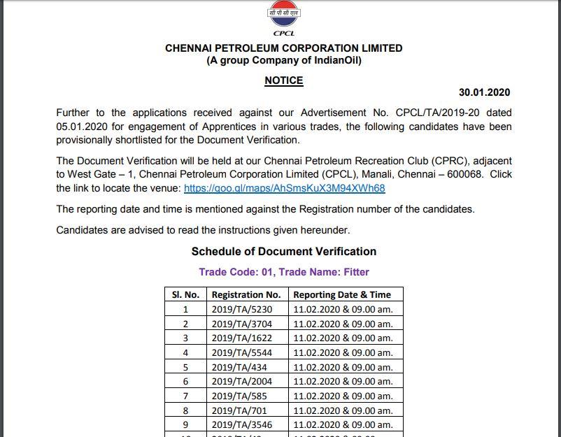 CPCL Apprentice Selection List 2020