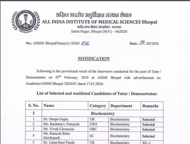 AIIMS Bhopal Junior Resident Result 2020