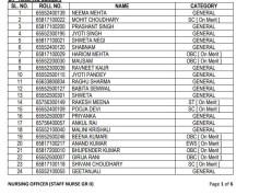 AIIMS Rishikesh Result 2020