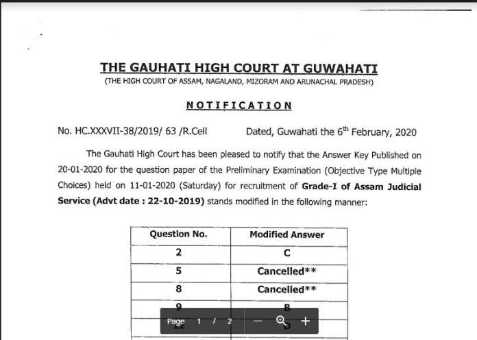 Gauhati High Court Assam Judicial Service Answer Key 2020 OUT – Download