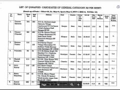 HP Police Constable CTS Merit List 2019