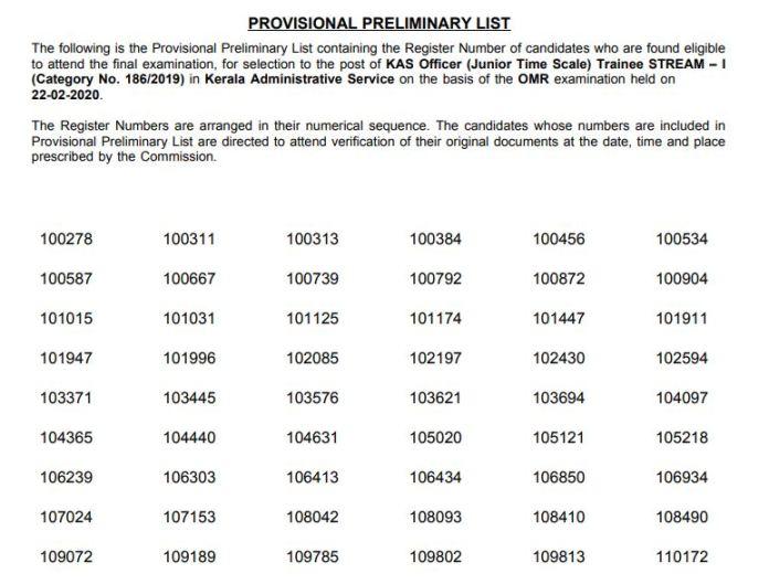 Kerala PSC Administrative Service Result 2020