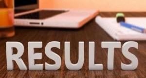 TN TRB BEO Result 2020