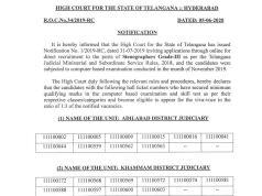 Telangana High Court Result 2020