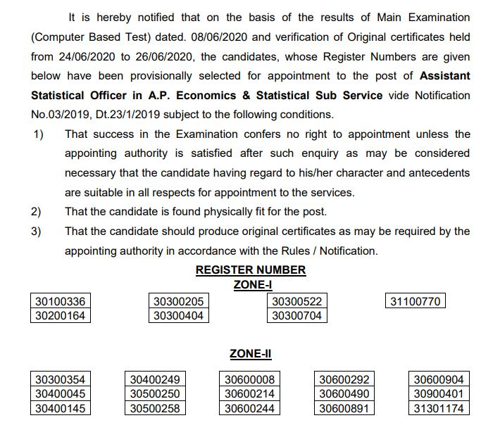 APPSC ASO Mains Result 2020