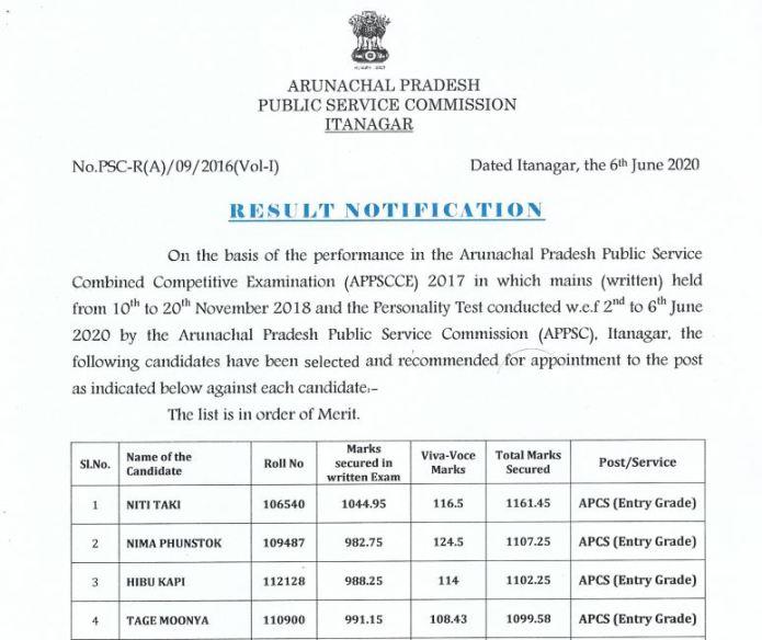 Arunachal Pradesh Civil Service Result 2020 OUT   APPSCCE Cut Off, Merit List @ appsc.gov.in