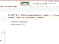 ONGC Graduate Trainee Result 2020