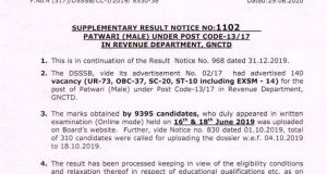 DSSSB Patwari Result 2020