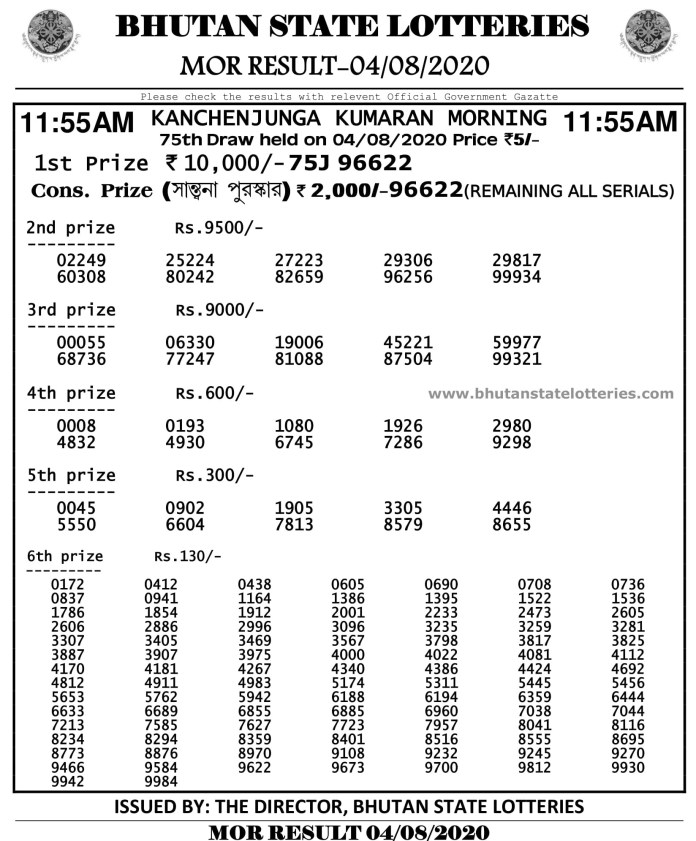 Bhutan State Lottery Result Today 4.8.2020 at 11.55 AM