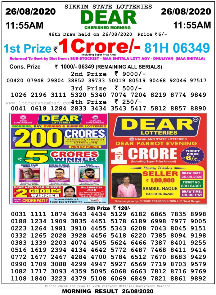 Sikkim State Lottery Result 26.8.2020 at 11.55 AM