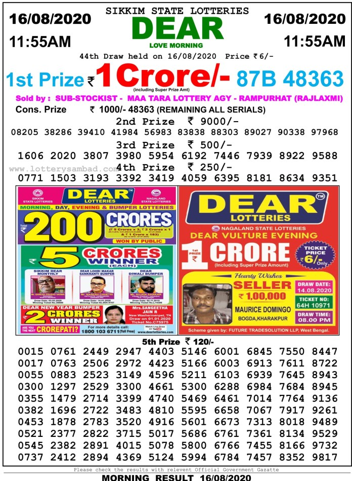 Sikkim State Lottery Sambad Result 16.8.2020 at 11.55 AM