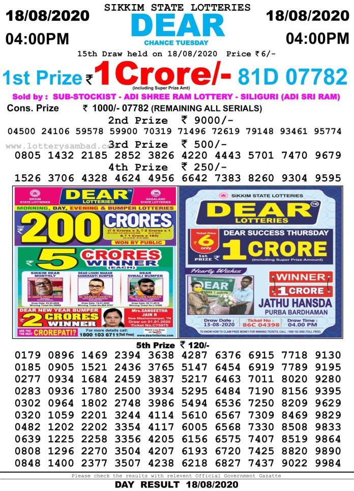Sikkim State Lottery Sambad Result 18.8.2020 at 4 PM