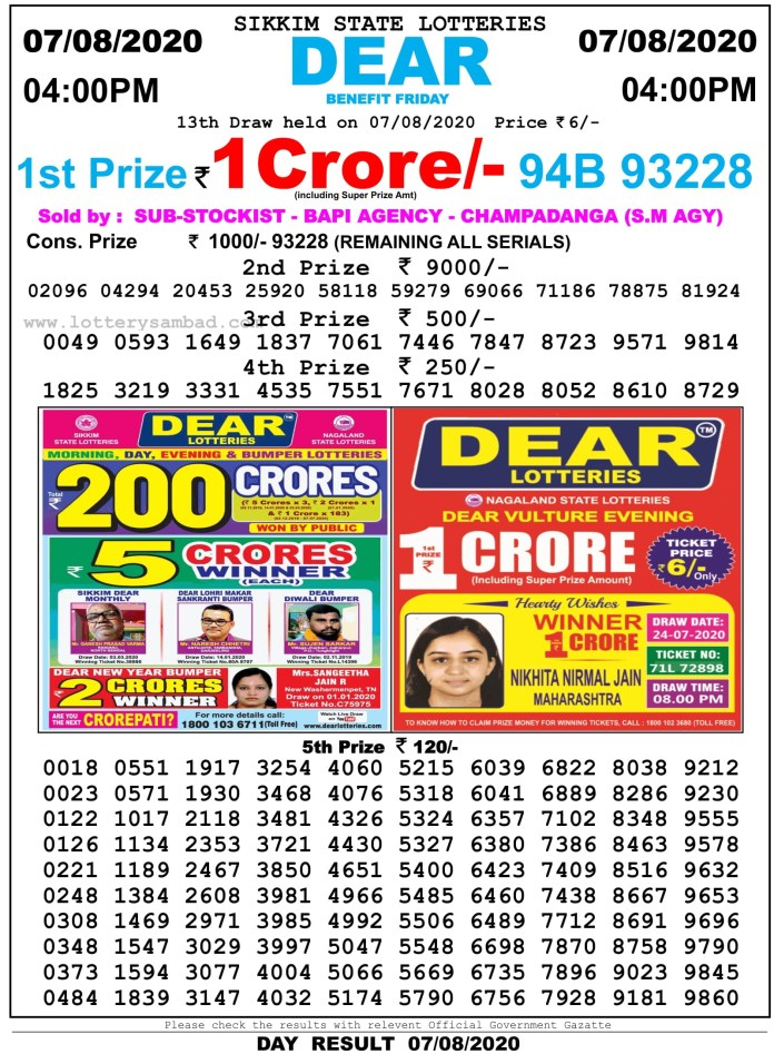 Sikkim State Lottery Sambad Result 7.8.2020 at 4 PM
