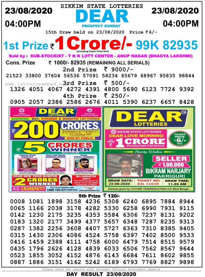 Sikkim lottery result 4 PM 23.8.2020
