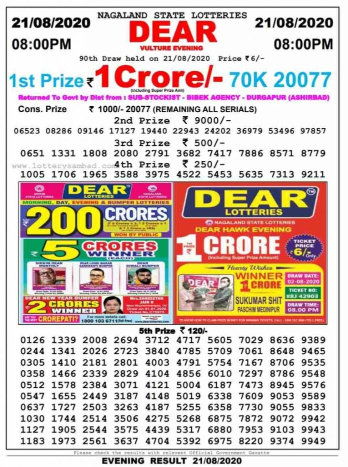 nagaland lottery 8 pm result 21.8.2020