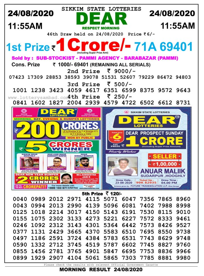 sikkim lottery result 11.55 am 24.8.2020