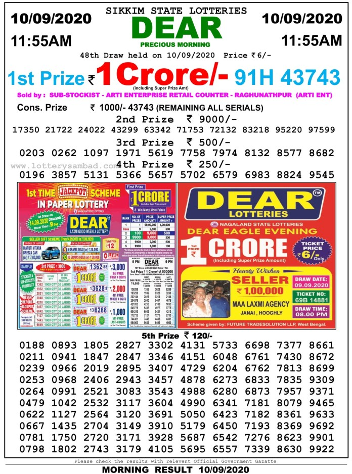 Sikkim State Lottery Result 11.55 AM 10.9.2020