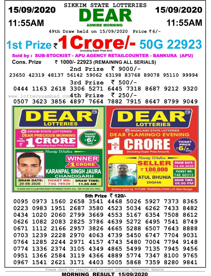 Sikkim State Lottery Result 11.55 AM 15.9.2020