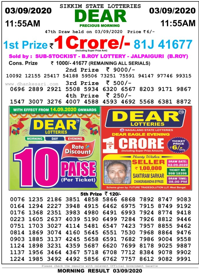 Sikkim State Lottery Result 11.55 AM 3.9.2020