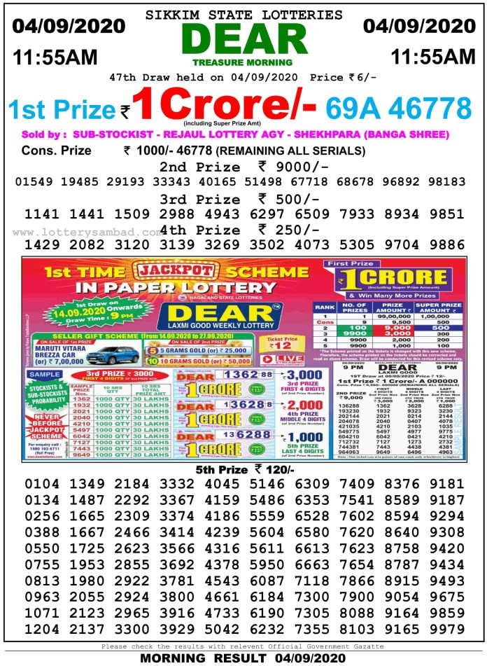 Sikkim State Lottery Result 11.55AM 4.9.2020