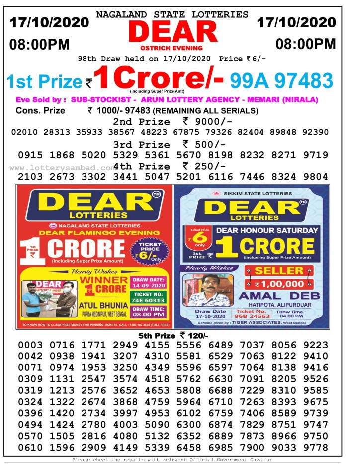 Nagaland Lottery 8 PM Result 17.10.2020