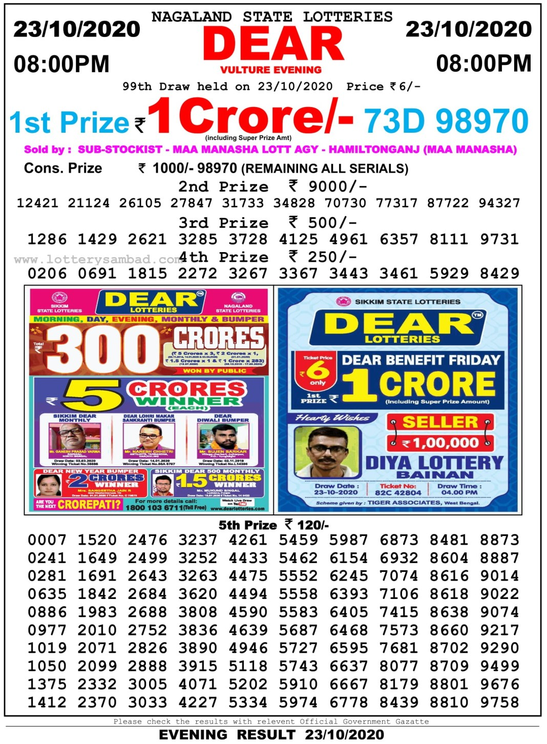 Nagaland State Lottery Result 8 PM 23.10.2020