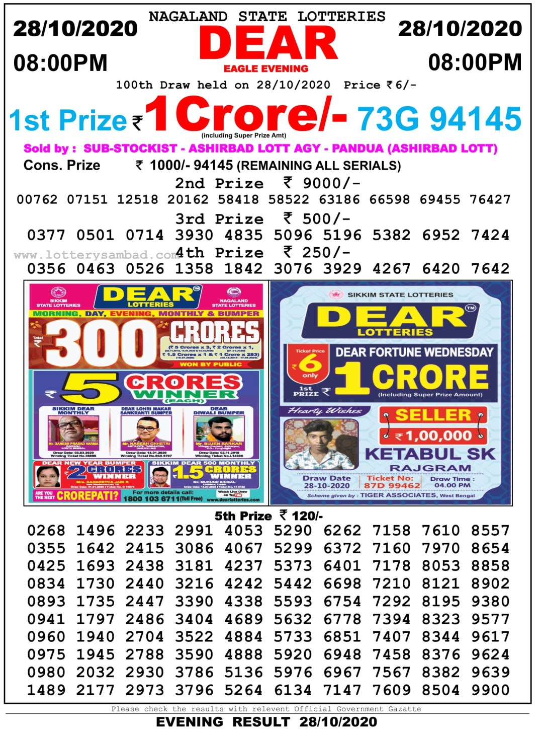 Nagaland State Lottery Result 8 PM 28.10.2020