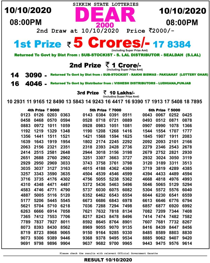 Sikkim Dear 2000 Monthly Lottery Result 10.10.2020 at 8 PM