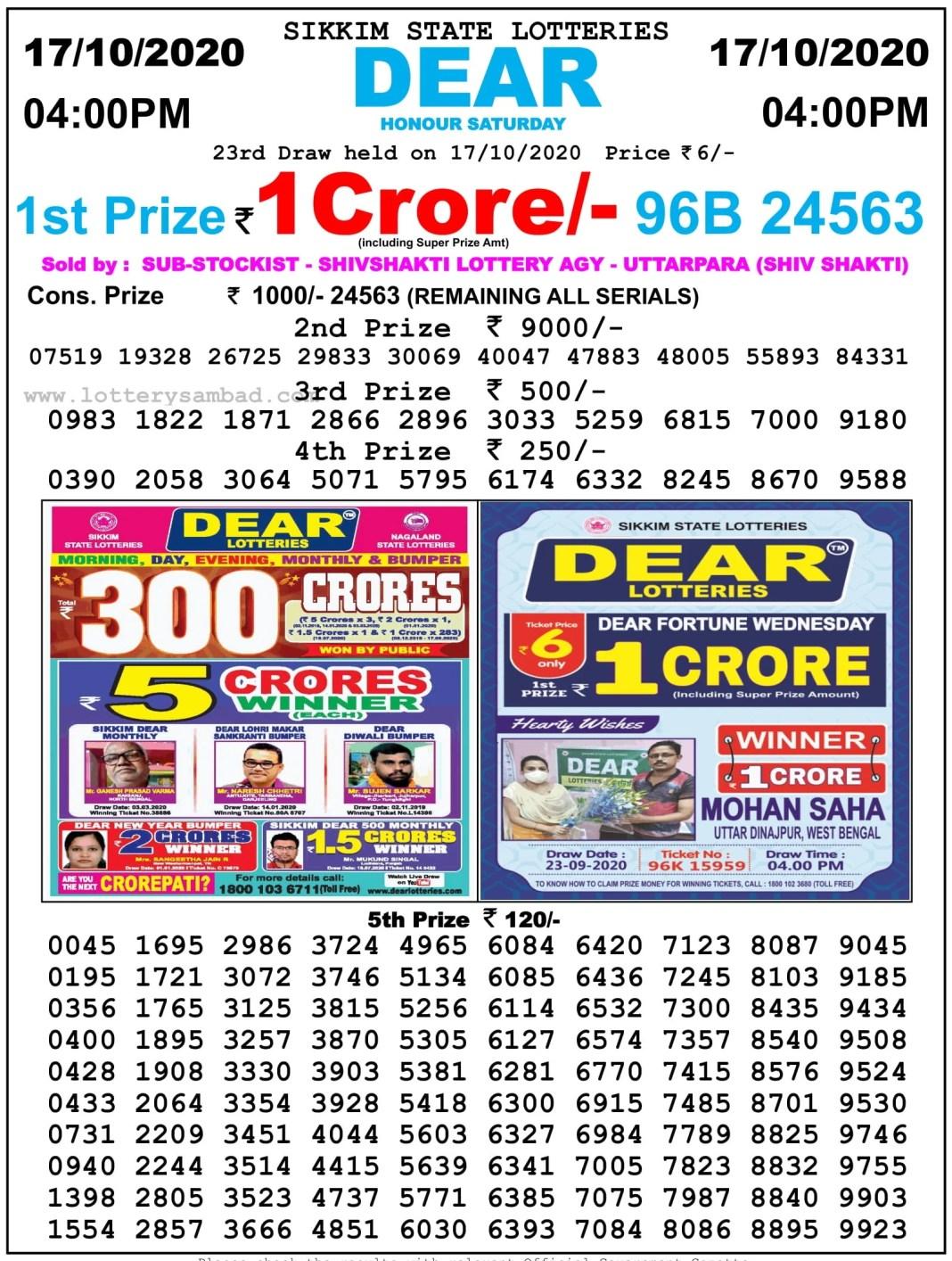 Sikkim Lottery Sambad Result 4 PM 17.10.2020