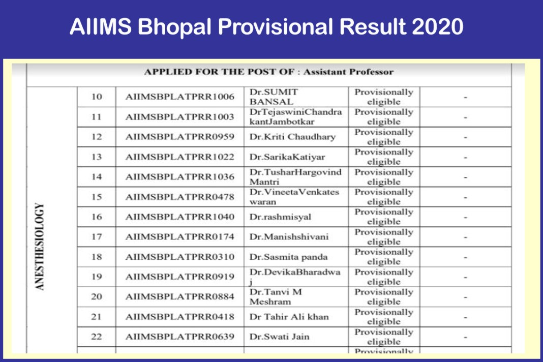 AIIMS Bhopal Group A Result 2020