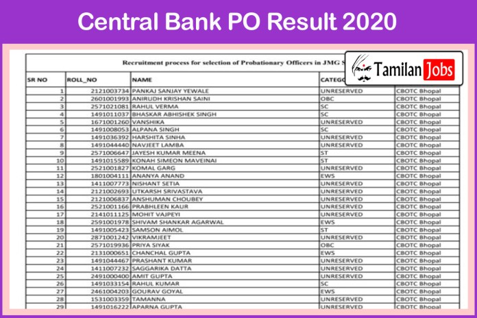 Central Bank PO Result 2020 (Out) | Download Probationary Officer Selection list
