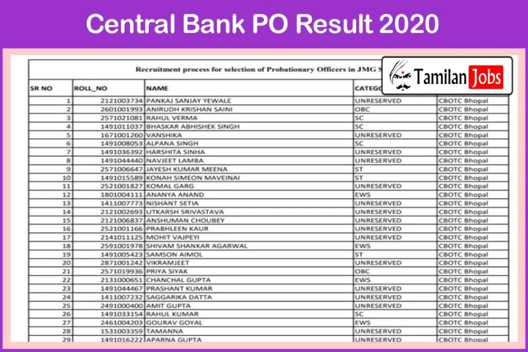 Central Bank PO Result 2020