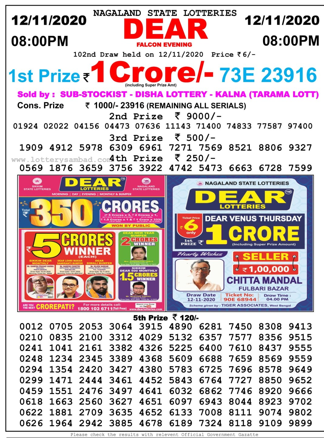 Nagaland Lottery Result 8 PM 12.11.2020