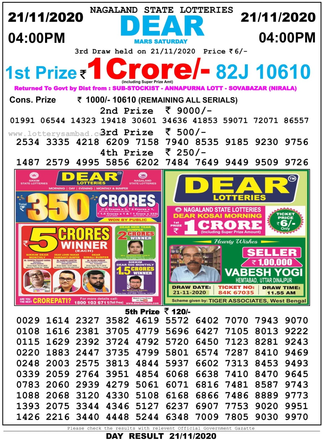 Nagaland State Lottery Result 4 PM 21.11.2020