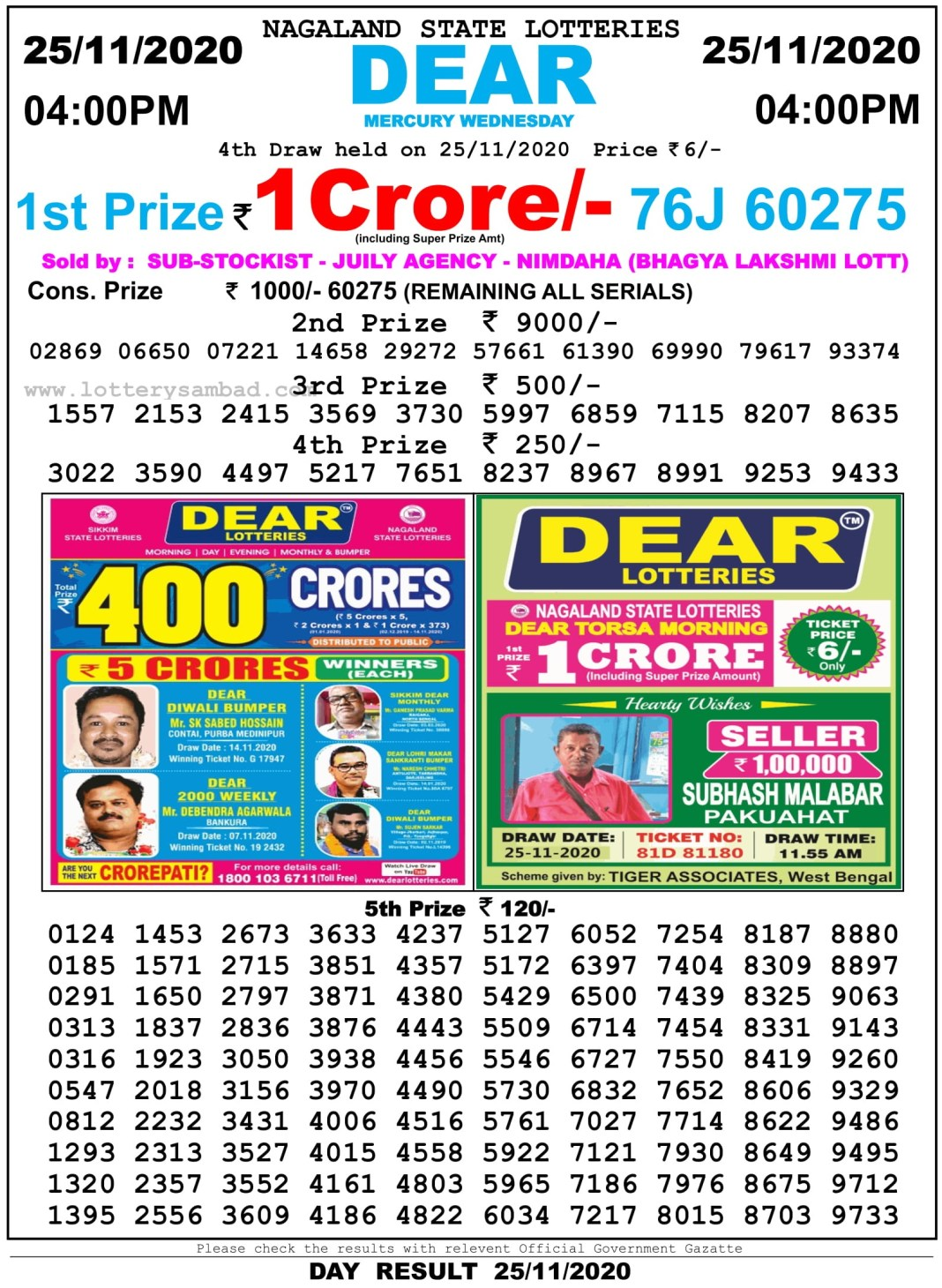 Nagaland State Lottery Result 4 PM 25.11.2020