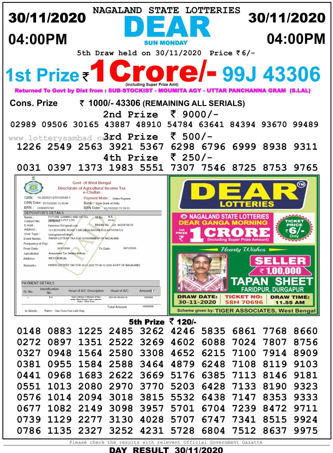 Nagaland State Lottery Result 4 PM 30.11.2020