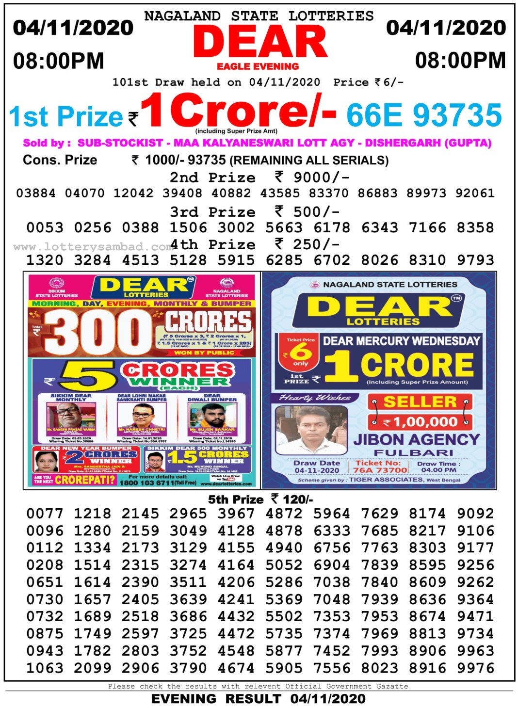 Nagaland State Lottery Result 8 PM 4.11.2020