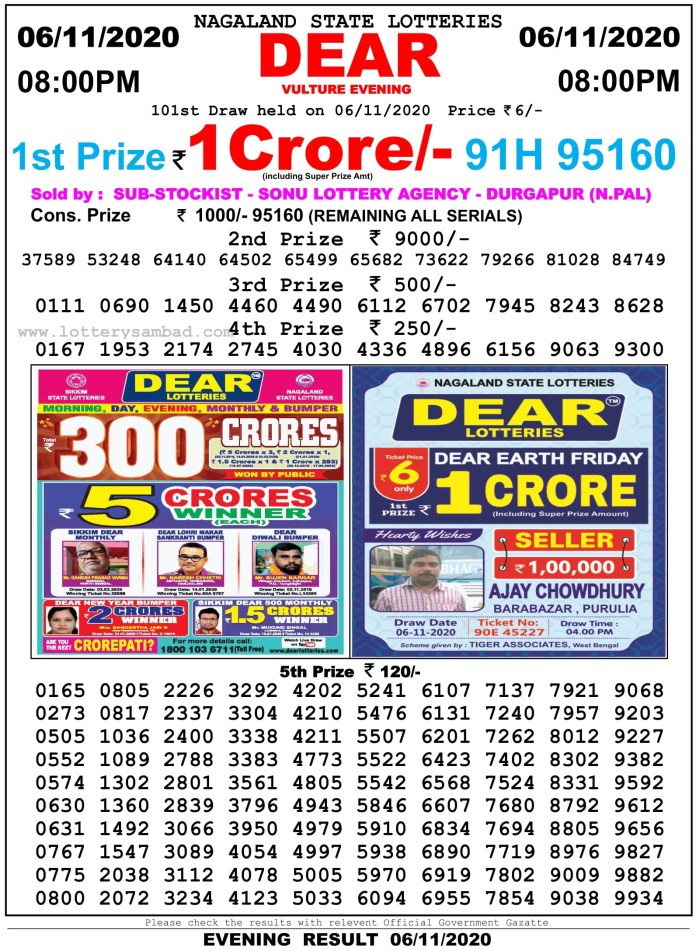 Nagaland State Lottery Result 8 PM 6.11.2020