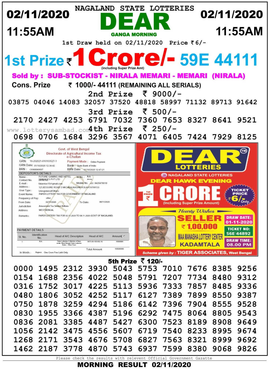 Sikkim State Lottery Result 11.55 AM 2.11.2020