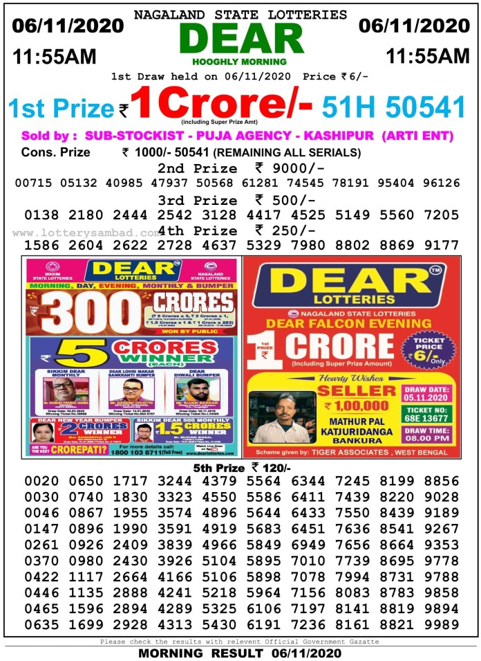 Sikkim State Lottery Result 11.55 AM 6.11.2020