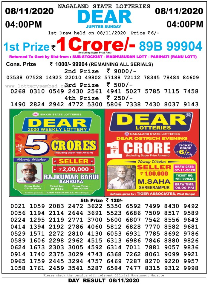 Sikkim State Lottery Result 4 PM 8.11.2020