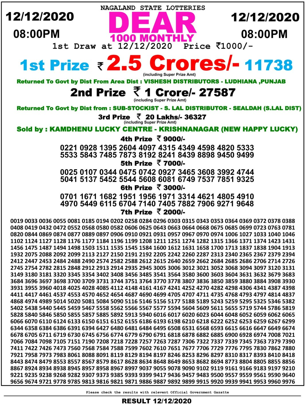 Nagaland Dear 1000 Monthly Lottery Result 8 PM 12.12.2020